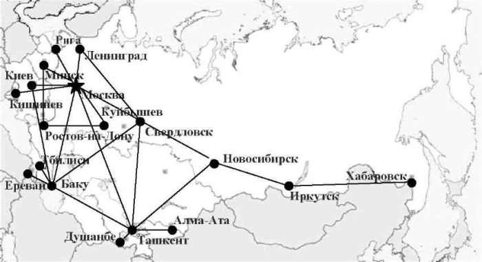ОГАС, базовые ВЦ к 1990 г.