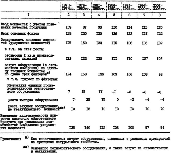 http://statehistory.ru/books/Kompleksnaya-programma-nauchno-tekhnicheskogo-progressa-SSSR--na-1986-2005-gody-Osnovnie-problemy-narodnogo-khozyajstva/1407916620_ab6f.png