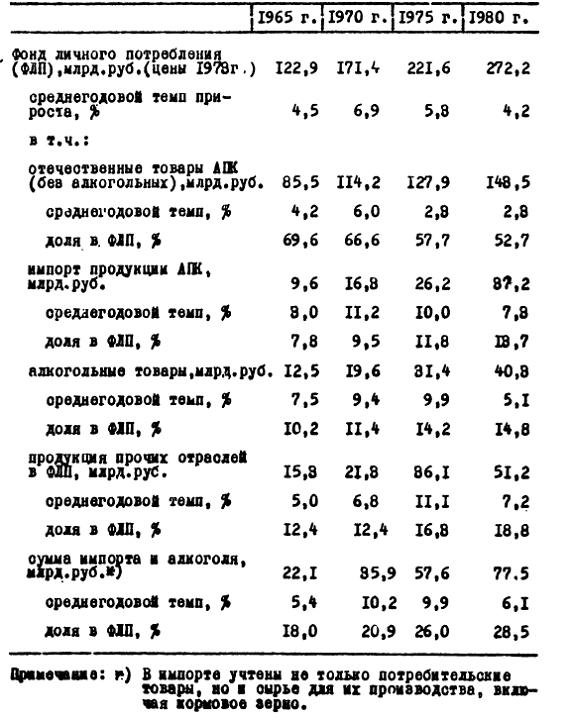 http://statehistory.ru/books/Kompleksnaya-programma-nauchno-tekhnicheskogo-progressa-SSSR--na-1986-2005-gody-Osnovnie-problemy-narodnogo-khozyajstva/1407999746_47f8.png