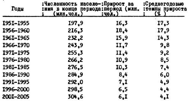 http://statehistory.ru/books/Kompleksnaya-programma-nauchno-tekhnicheskogo-progressa-SSSR-na-1986-2005-gody-naselenine-trudovie-resursi/1408544939_d6a6.jpg