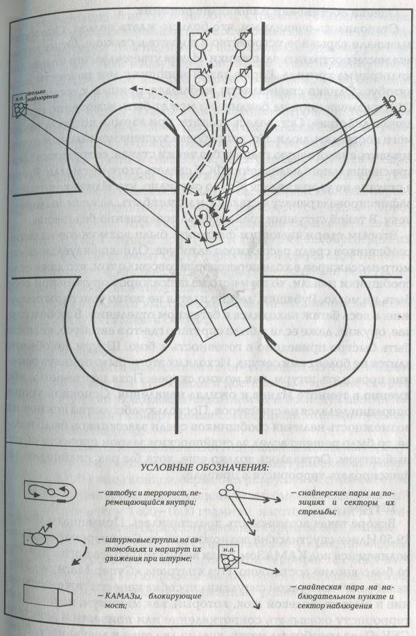 Схема операции по освобождению