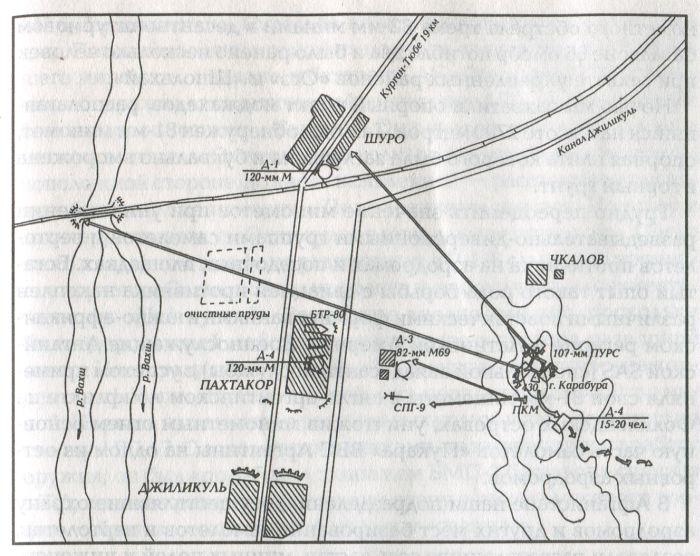 Схема тактики кочующих огневых средств (КОС), примененная в Таджикистане группой СпН 15 обрСпН.
