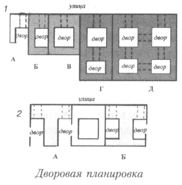 Дворовая планировка