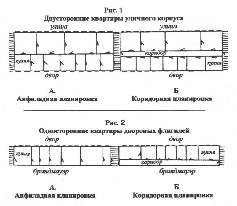 http://statehistory.ru/books/YUkhnyeva-E-D-_Peterburgskie-dokhodnye-doma--Ocherki-iz-istorii-byta--/1363019194_067e.jpg