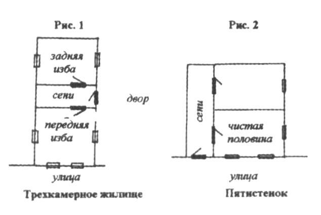 http://statehistory.ru/books/YUkhnyeva-E-D-_Peterburgskie-dokhodnye-doma--Ocherki-iz-istorii-byta--/1363019295_fdf4.jpg