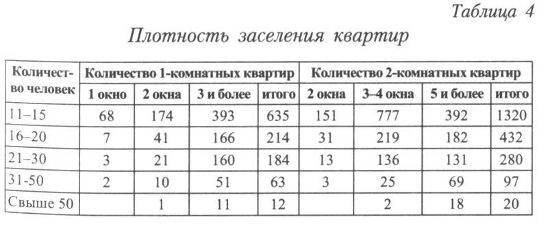 http://statehistory.ru/books/YUkhnyeva-E-D-_Peterburgskie-dokhodnye-doma--Ocherki-iz-istorii-byta--/1363020294_30c6.jpg