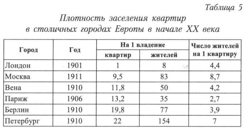 http://statehistory.ru/books/YUkhnyeva-E-D-_Peterburgskie-dokhodnye-doma--Ocherki-iz-istorii-byta--/1363020319_86b8.jpg