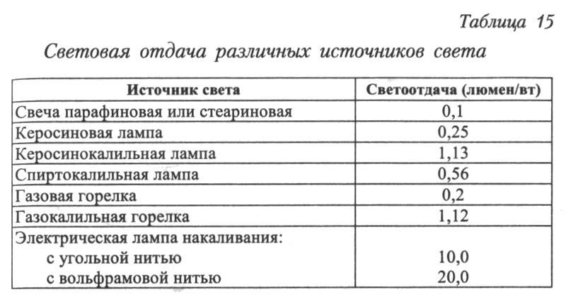 http://statehistory.ru/books/YUkhnyeva-E-D-_Peterburgskie-dokhodnye-doma--Ocherki-iz-istorii-byta--/1363109280_9adb.jpg