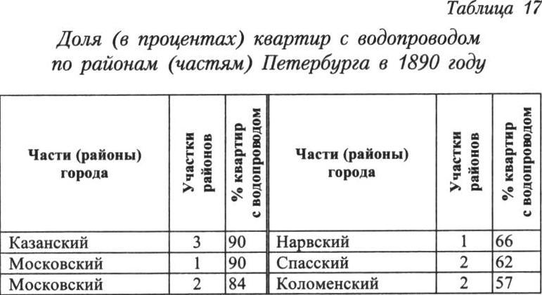 http://statehistory.ru/books/YUkhnyeva-E-D-_Peterburgskie-dokhodnye-doma--Ocherki-iz-istorii-byta--/1363109522_1133.jpg