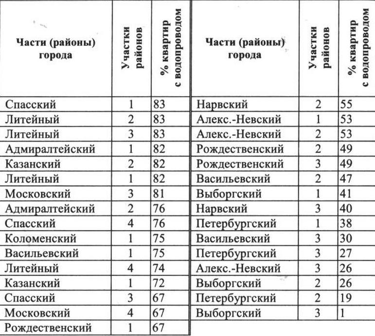 http://statehistory.ru/books/YUkhnyeva-E-D-_Peterburgskie-dokhodnye-doma--Ocherki-iz-istorii-byta--/1363109537_7604.jpg
