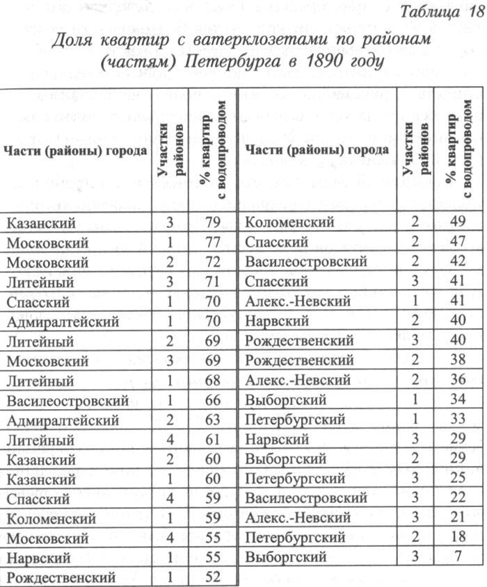 http://statehistory.ru/books/YUkhnyeva-E-D-_Peterburgskie-dokhodnye-doma--Ocherki-iz-istorii-byta--/1363109914_a28c.jpg