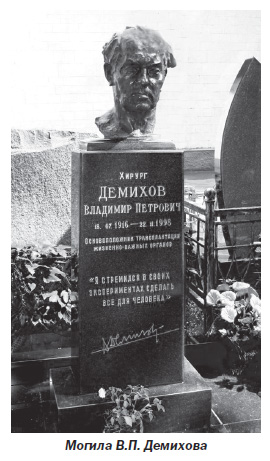 Могила Демихова