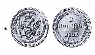 Источником сырья для чеканки медной монеты была инициатором денежной реформы сделавшей главным платежным средством