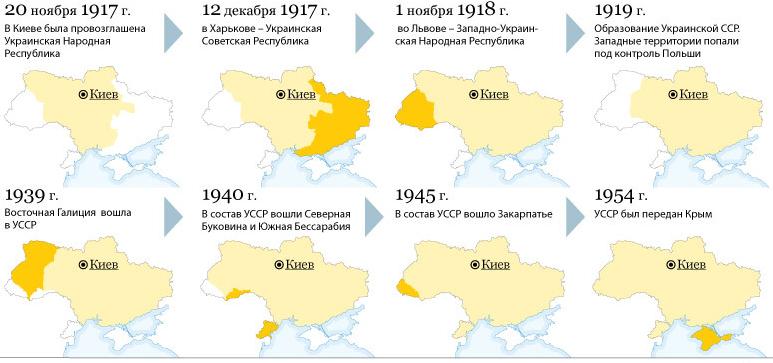 https://statehistory.ru/img_lib2/2014/08/1407840375_f862.png