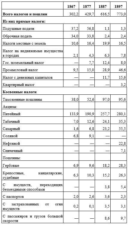 https://statehistory.ru/img_lib2/2016/04/1461673993_c0dd.jpg